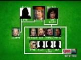 Gadhafi Family Members In Algeria