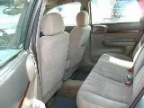 2005 Chevrolet Impala For Sale In Allentown PA - Used Chevrolet By EveryCarListed.com