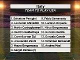 Rugby WM - Gruppe C: Vorschau Italien V USA
