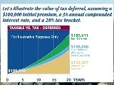 Tax Difference Between Annuities And CD&#039 S
